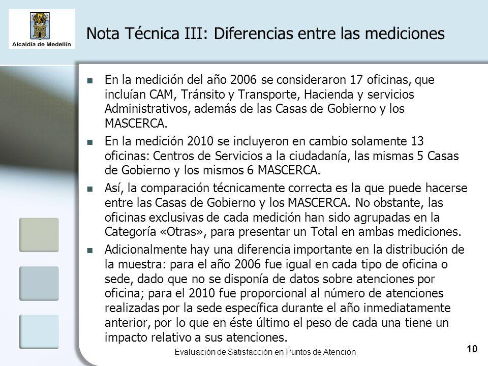Nota Técnica III: Diferencias entre las mediciones En la medición del año 2006 se consideraron 17 oficinas, que incluían CAM, Tránsito y Transporte, Hacienda y servicios Administrativos, además de las Casas de Gobierno y los MASCERCA.