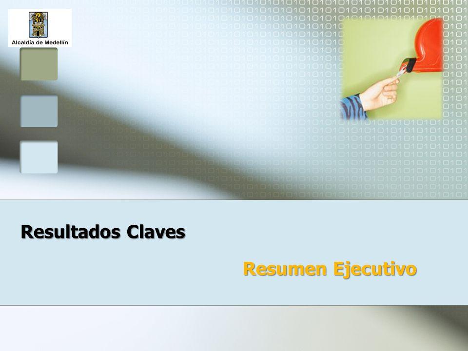 Resultados Claves Resumen Ejecutivo
