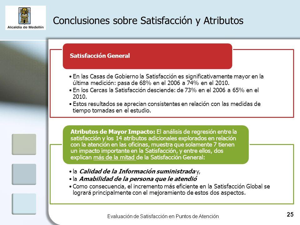 Conclusiones sobre Satisfacción y Atributos En las Casas de Gobierno la Satisfacción es significativamente mayor en la última medición: pasa de 68% en el 2006 a 74% en el 2010.