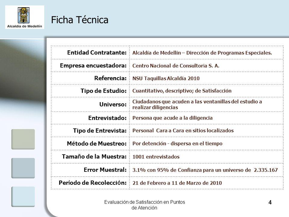 Ficha Técnica Entidad Contratante: Alcaldía de Medellín – Dirección de Programas Especiales.