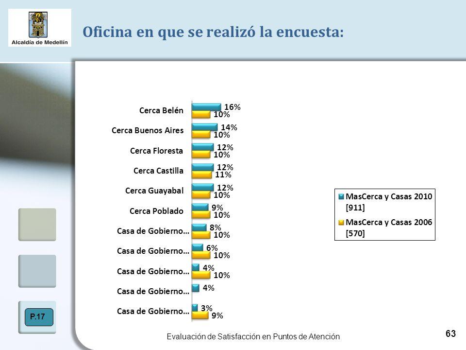Oficina en que se realizó la encuesta: Evaluación de Satisfacción en Puntos de Atención P.17 63