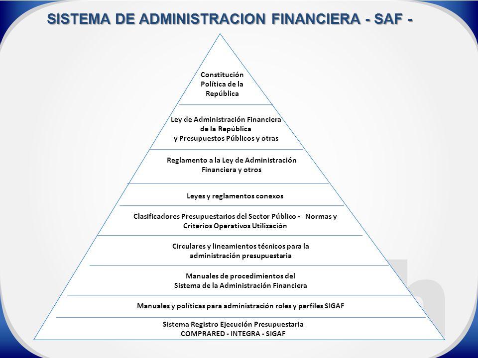 Reglamento a la Ley de Administración Financiera y otros Ley de Administración Financiera de la República y Presupuestos Públicos y otras Clasificadores Presupuestarios del Sector Público - Normas y Criterios Operativos Utilización Circulares y lineamientos técnicos para la administración presupuestaria Manuales de procedimientos del Sistema de la Administración Financiera Sistema Registro Ejecución Presupuestaria COMPRARED - INTEGRA - SIGAF Leyes y reglamentos conexos Manuales y políticas para administración roles y perfiles SIGAF Constitución Política de la República SISTEMA DE ADMINISTRACION FINANCIERA - SAF -