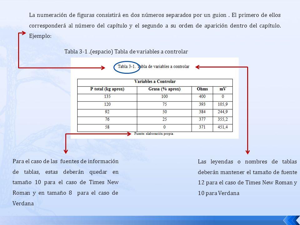 La numeración de figuras consistirá en dos números separados por un guion. El primero de ellos corresponderá al número del capítulo y el segundo a su