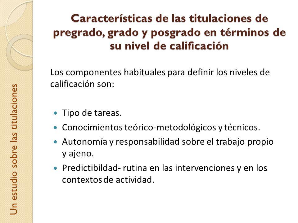 Características de las titulaciones de pregrado, grado y posgrado en términos de su nivel de calificación Los componentes habituales para definir los