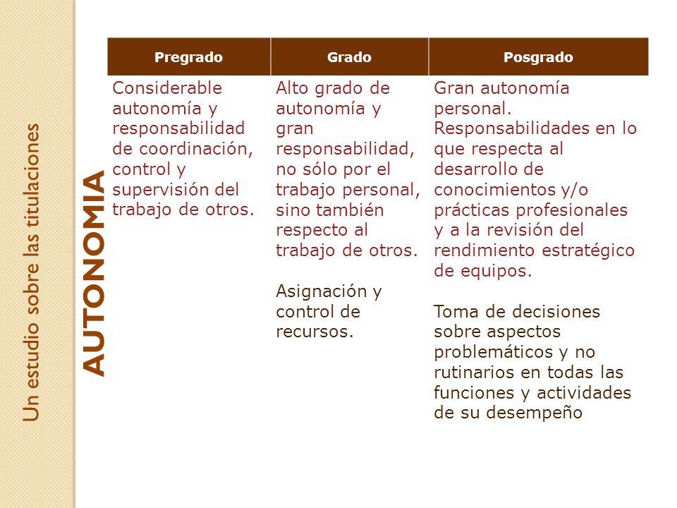 Un estudio sobre las titulaciones PregradoGradoPosgrado Considerable autonomía y responsabilidad de coordinación, control y supervisión del trabajo de