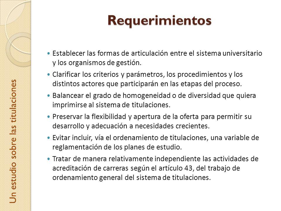 Requerimientos Establecer las formas de articulación entre el sistema universitario y los organismos de gestión. Clarificar los criterios y parámetros