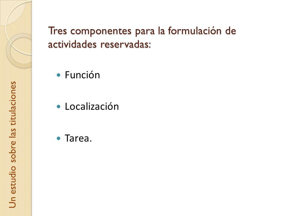 Tres componentes para la formulación de actividades reservadas: Función Localización Tarea. Un estudio sobre las titulaciones