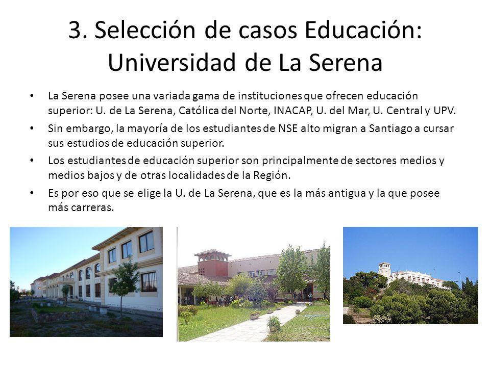 3. Selección de casos Educación: Universidad de La Serena La Serena posee una variada gama de instituciones que ofrecen educación superior: U. de La S