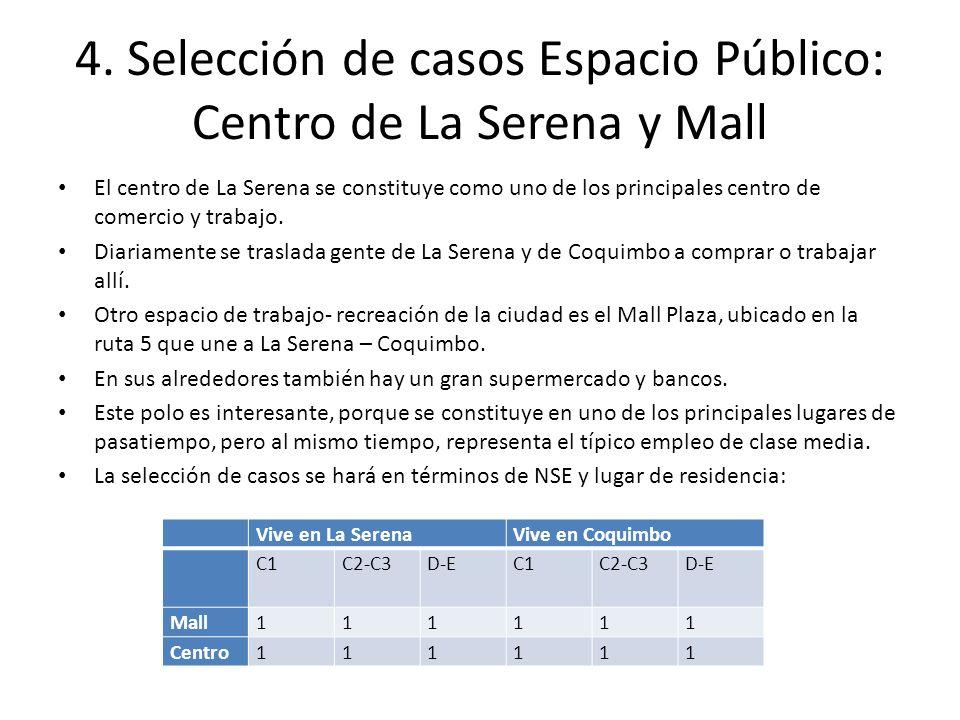 4. Selección de casos Espacio Público: Centro de La Serena y Mall El centro de La Serena se constituye como uno de los principales centro de comercio