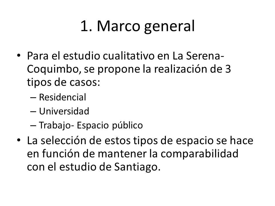 1. Marco general Para el estudio cualitativo en La Serena- Coquimbo, se propone la realización de 3 tipos de casos: – Residencial – Universidad – Trab