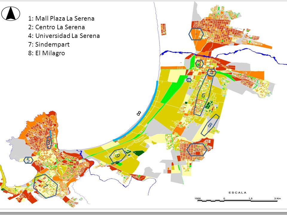 1 2 5 4 3 8 6 7 9 10 11 1: Mall Plaza La Serena 2: Centro La Serena 4: Universidad La Serena 7: Sindempart 8: El Milagro