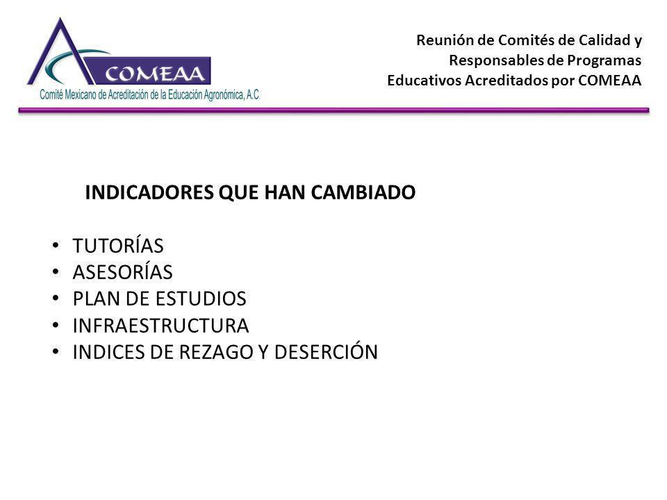 Reunión de Comités de Calidad y Responsables de Programas Educativos Acreditados por COMEAA INDICADORES QUE HAN CAMBIADO TUTORÍAS ASESORÍAS PLAN DE ES