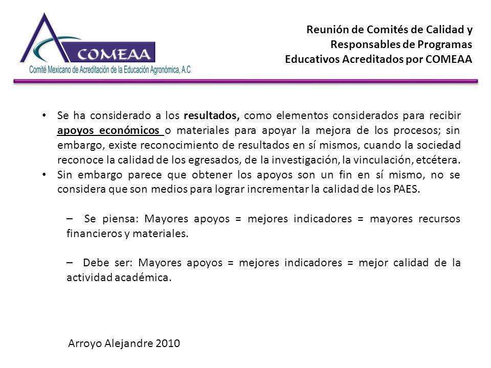 Reunión de Comités de Calidad y Responsables de Programas Educativos Acreditados por COMEAA Se ha considerado a los resultados, como elementos conside