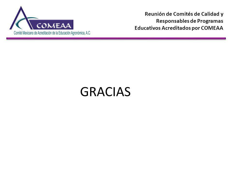 Reunión de Comités de Calidad y Responsables de Programas Educativos Acreditados por COMEAA GRACIAS