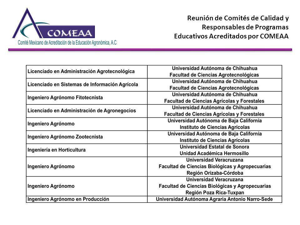 Reunión de Comités de Calidad y Responsables de Programas Educativos Acreditados por COMEAA ¿ESTAMOS BUSCANDO LA CALIDAD?