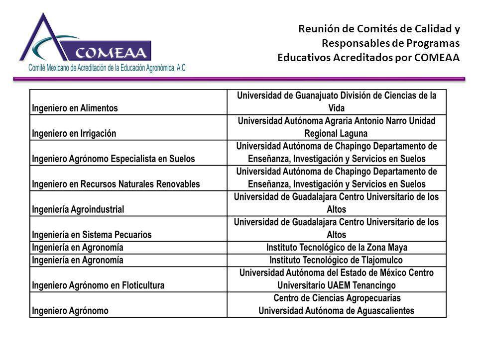 Reunión de Comités de Calidad y Responsables de Programas Educativos Acreditados por COMEAA Falta de recursos para atención de recomendaciones