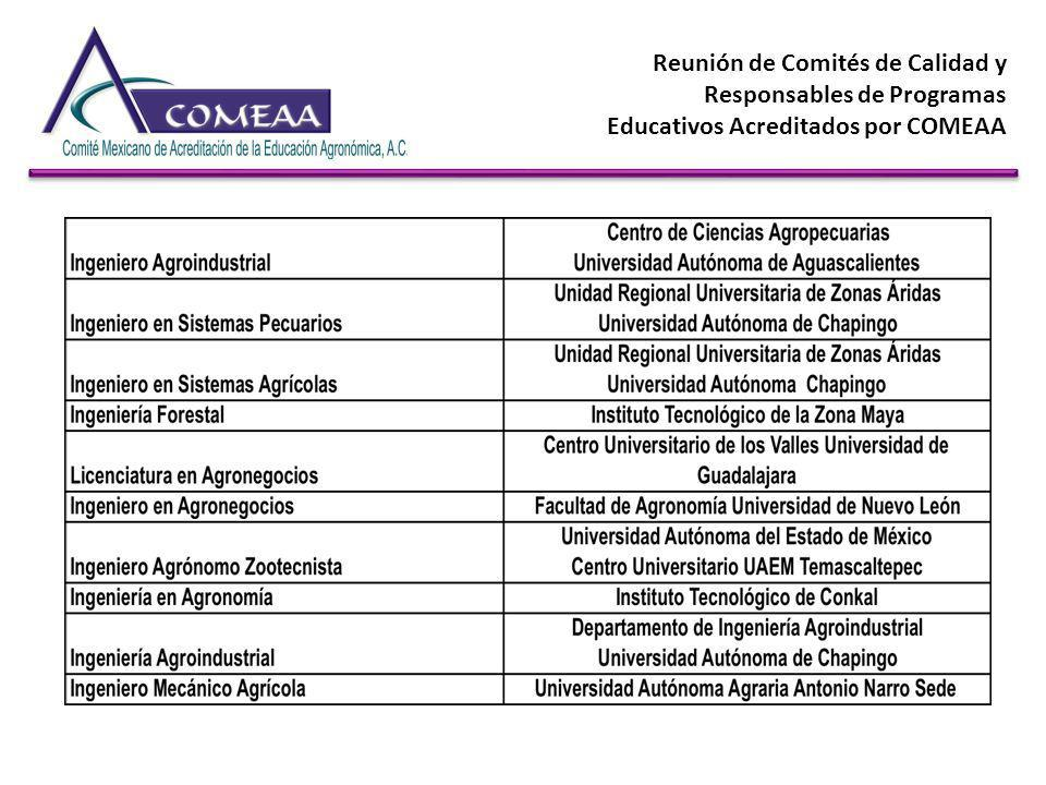 Reunión de Comités de Calidad y Responsables de Programas Educativos Acreditados por COMEAA Estándares altos
