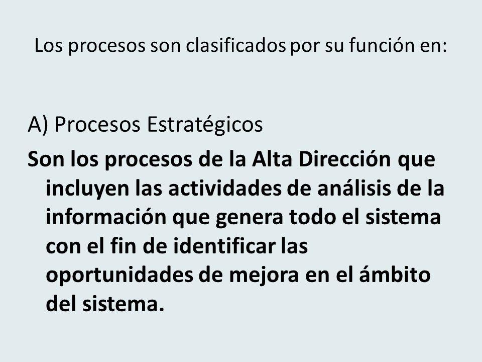 Los procesos son clasificados por su función en: A) Procesos Estratégicos Son los procesos de la Alta Dirección que incluyen las actividades de análisis de la información que genera todo el sistema con el fin de identificar las oportunidades de mejora en el ámbito del sistema.