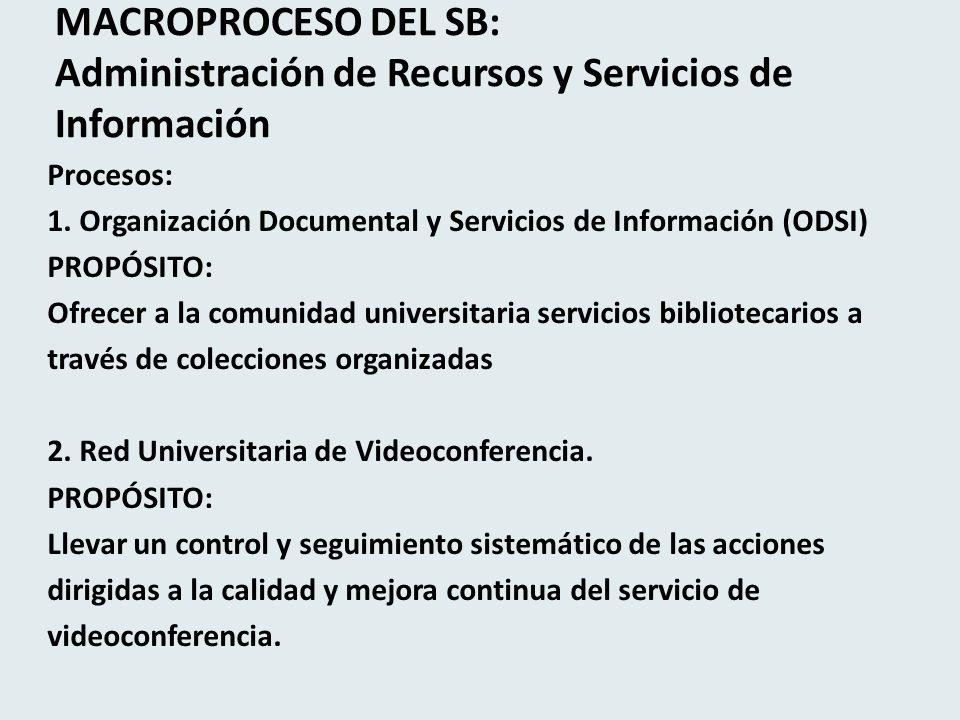 MACROPROCESO DEL SB: Administración de Recursos y Servicios de Información Procesos: 1.