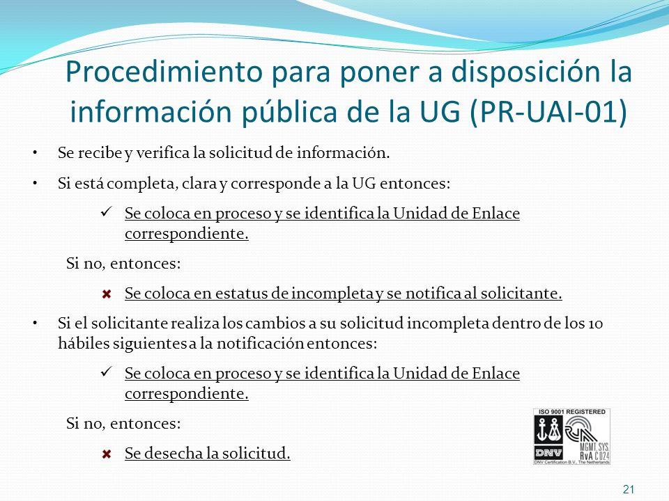 Procedimiento para poner a disposición la información pública de la UG (PR-UAI-01) Se recibe y verifica la solicitud de información. Si está completa,