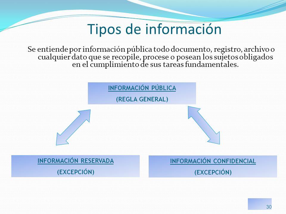 Tipos de información Se entiende por información pública todo documento, registro, archivo o cualquier dato que se recopile, procese o posean los suje