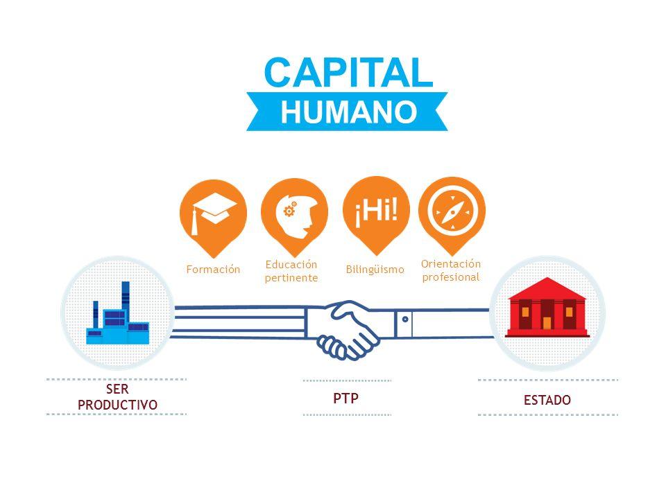 PTP CAPITAL HUMANO SER PRODUCTIVO ESTADO Bilingüismo Formación Educación pertinente Orientación profesional