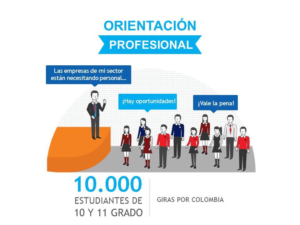 ORIENTACIÓN PROFESIONAL Las empresas de mi sector están necesitando personal… ¡Hay oportunidades! ¡Vale la pena! GIRAS POR COLOMBIA 10.000 ESTUDIANTES