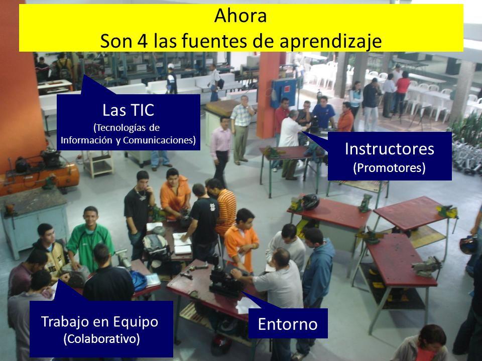 Ahora Son 4 las fuentes de aprendizaje Instructores (Promotores) Trabajo en Equipo (Colaborativo) Las TIC (Tecnologías de Información y Comunicaciones