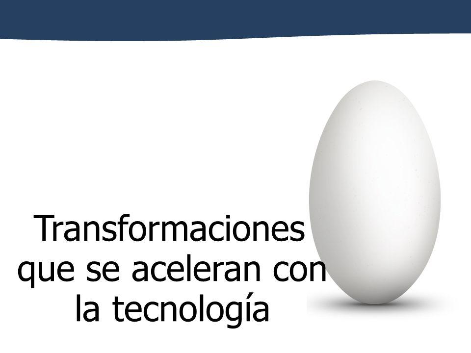 Transformaciones que se aceleran con la tecnología Ministerio de Comercio, Industria y Turismo República de Colombia