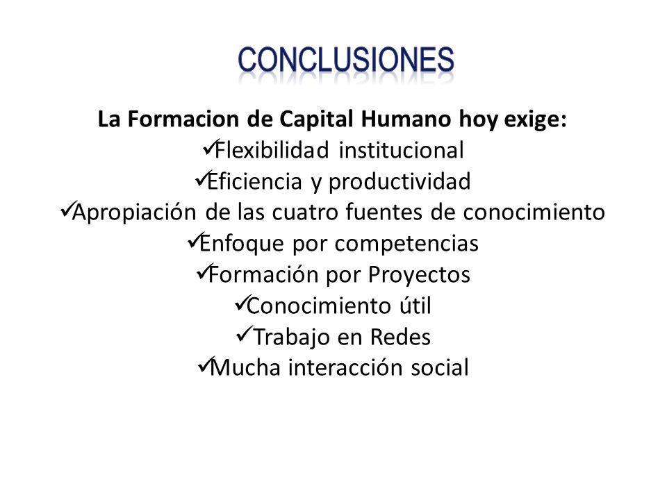 La Formacion de Capital Humano hoy exige: Flexibilidad institucional Eficiencia y productividad Apropiación de las cuatro fuentes de conocimiento Enfo