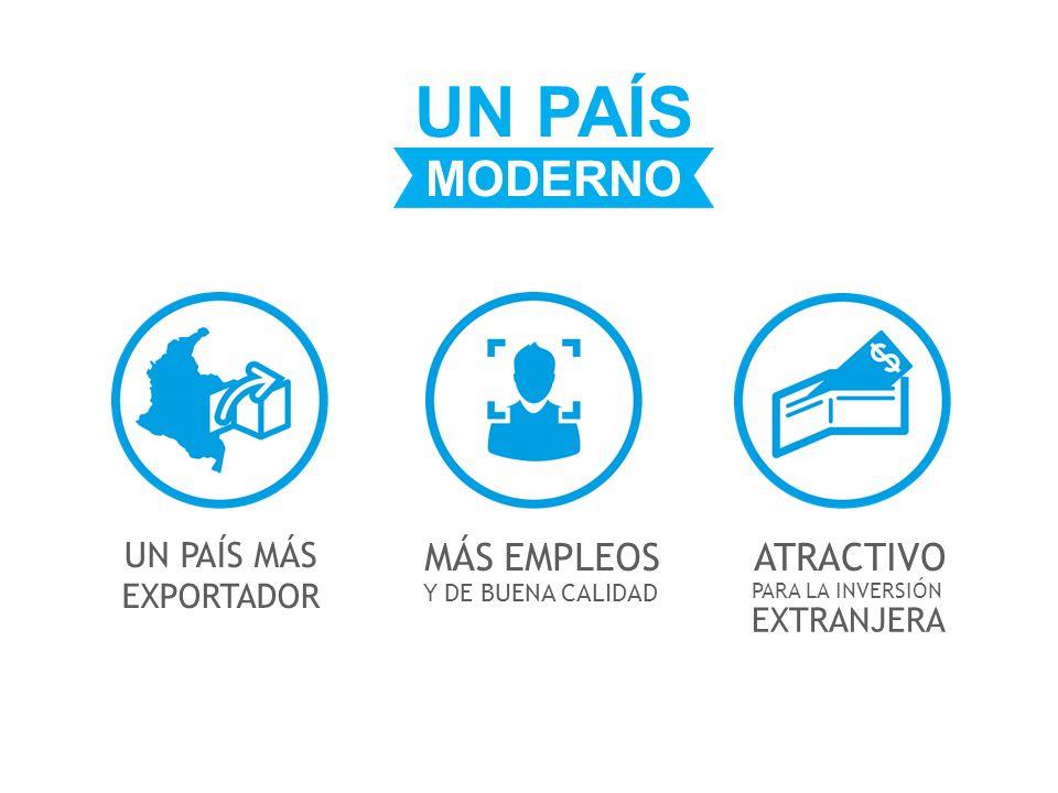 PRODUCTIVO COMPETITIVO SECTORES PRODUCTIVOS CRECEREXPORTAR
