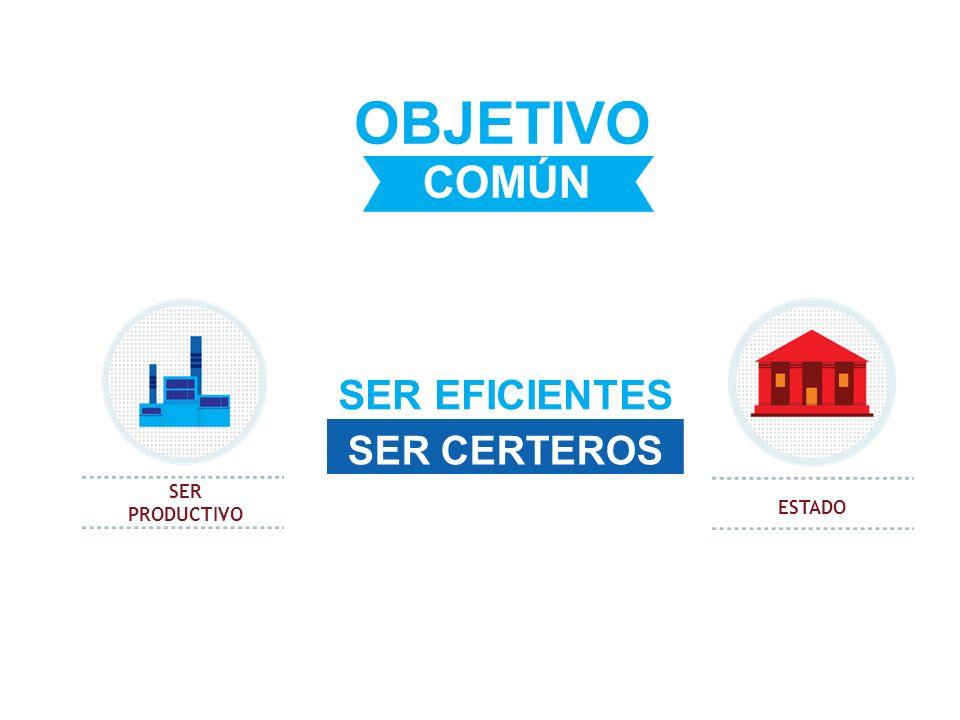 ALIANZA PÚBLICO-PRIVADA EL ARTICULADOR Gestionamos alianzas Proponemos soluciones SER PRODUCTIVO ESTADO