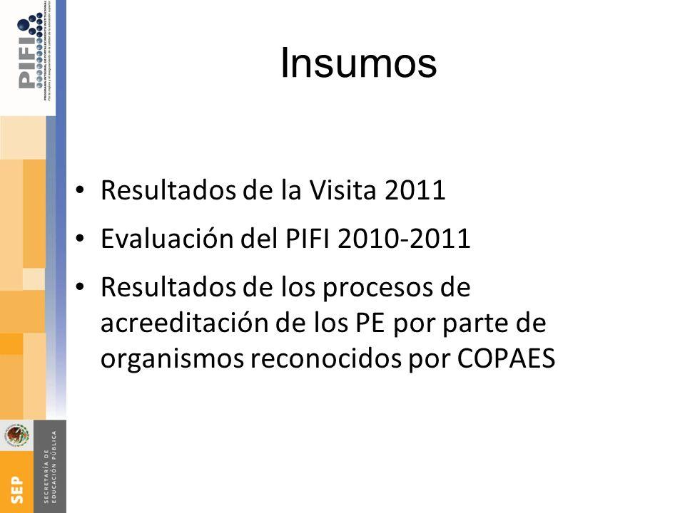 Insumos Resultados de la Visita 2011 Evaluación del PIFI 2010-2011 Resultados de los procesos de acreeditación de los PE por parte de organismos recon