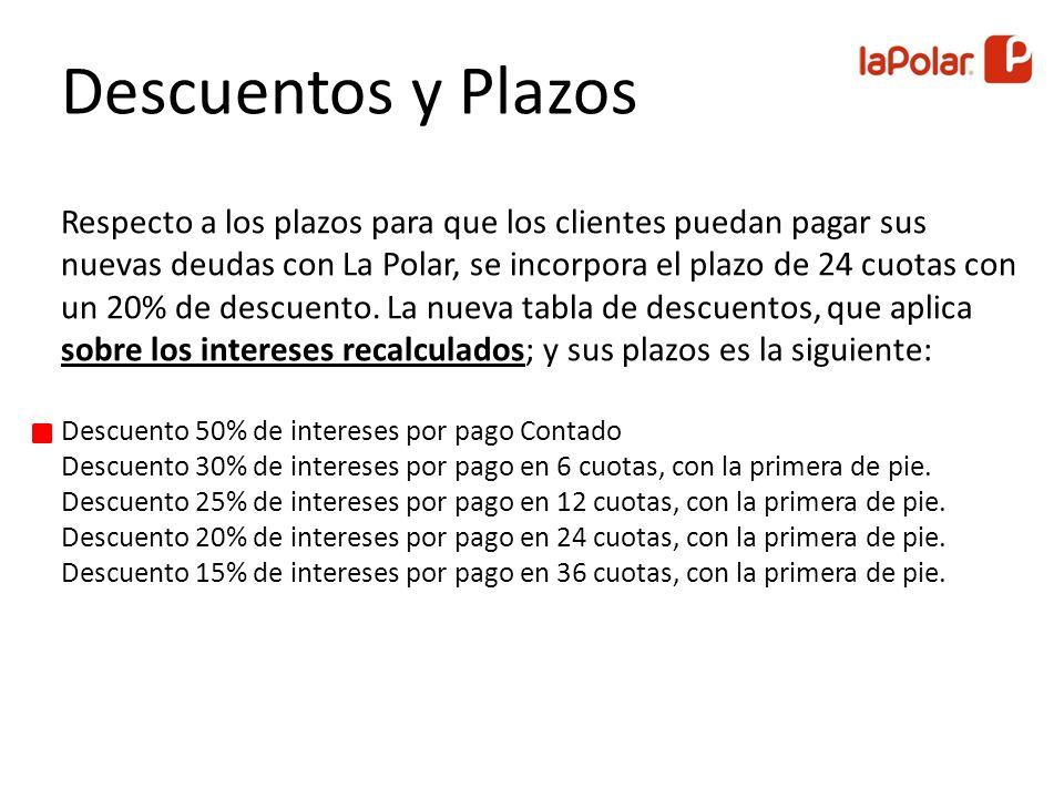 Respecto a los plazos para que los clientes puedan pagar sus nuevas deudas con La Polar, se incorpora el plazo de 24 cuotas con un 20% de descuento. L
