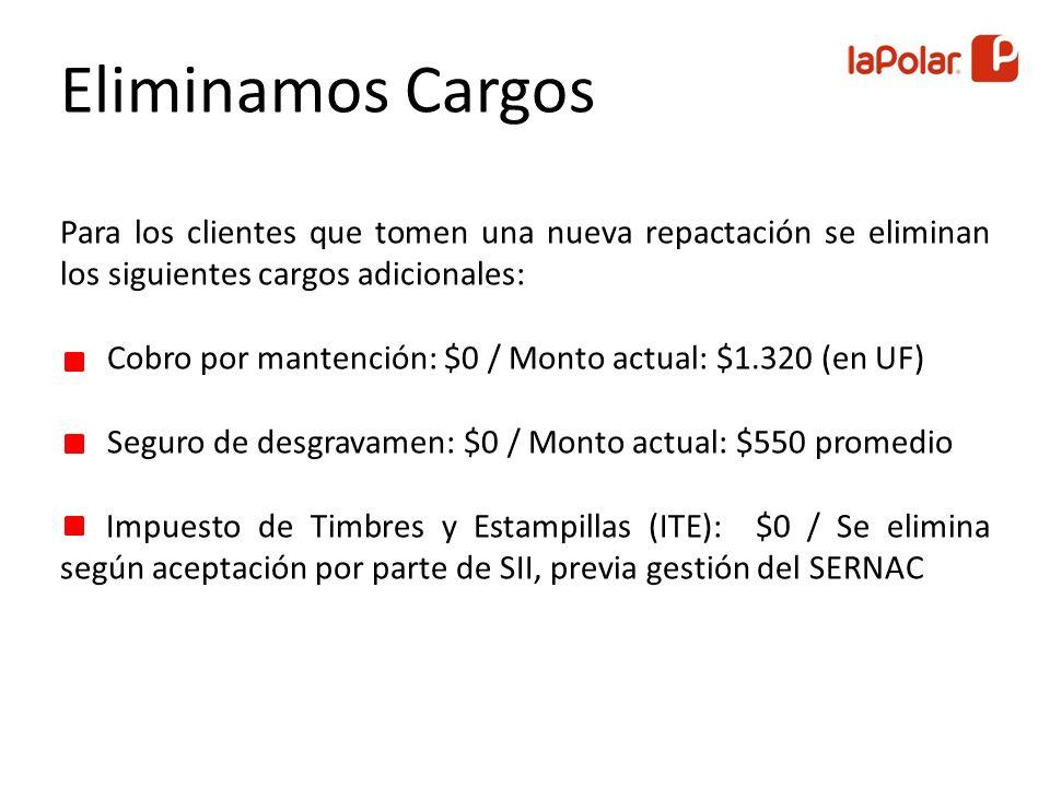 Para los clientes que tomen una nueva repactación se eliminan los siguientes cargos adicionales: Cobro por mantención: $0 / Monto actual: $1.320 (en UF) Seguro de desgravamen: $0 / Monto actual: $550 promedio Impuesto de Timbres y Estampillas (ITE): $0 / Se elimina según aceptación por parte de SII, previa gestión del SERNAC Eliminamos Cargos
