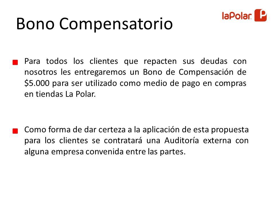 Para todos los clientes que repacten sus deudas con nosotros les entregaremos un Bono de Compensación de $5.000 para ser utilizado como medio de pago en compras en tiendas La Polar.