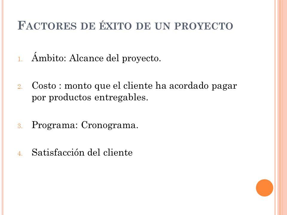 F ACTORES DE ÉXITO DE UN PROYECTO 1. Ámbito: Alcance del proyecto. 2. Costo : monto que el cliente ha acordado pagar por productos entregables. 3. Pro