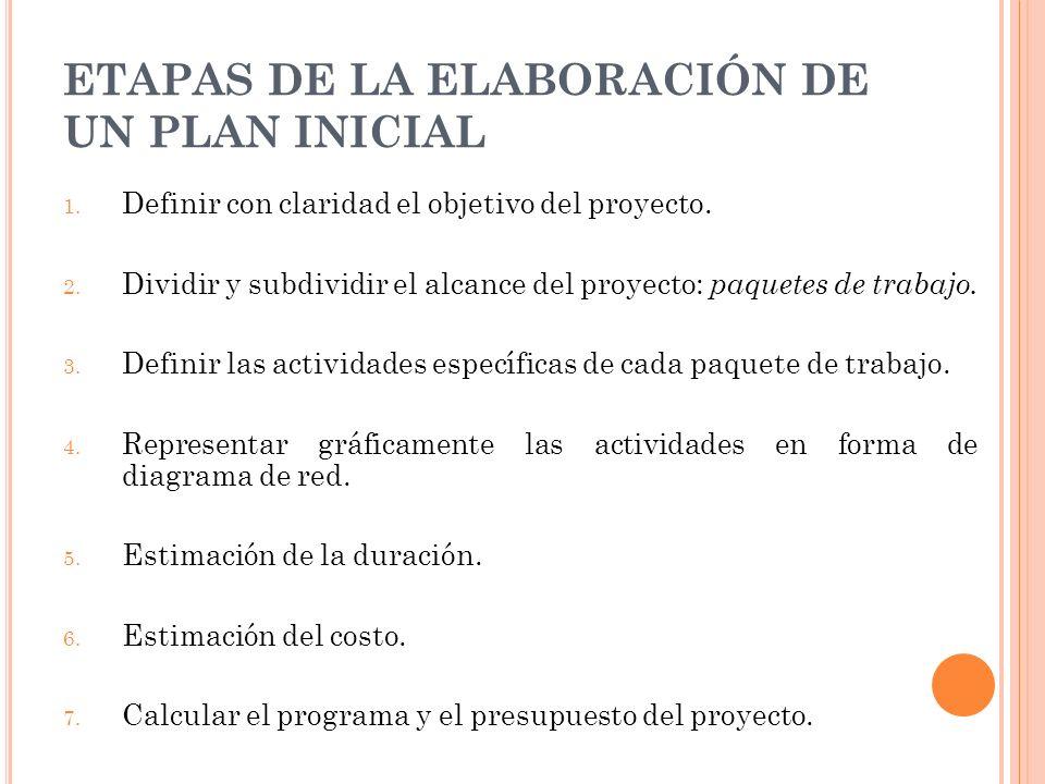 ETAPAS DE LA ELABORACIÓN DE UN PLAN INICIAL 1. Definir con claridad el objetivo del proyecto. 2. Dividir y subdividir el alcance del proyecto: paquete