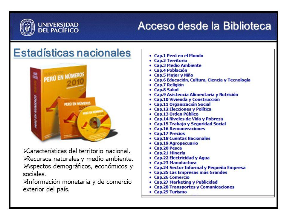 Estadísticas nacionales Características del territorio nacional.