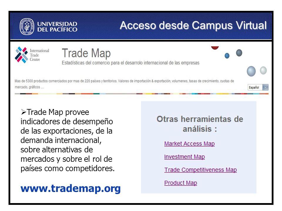 Trade Map provee indicadores de desempeño de las exportaciones, de la demanda internacional, sobre alternativas de mercados y sobre el rol de países como competidores.