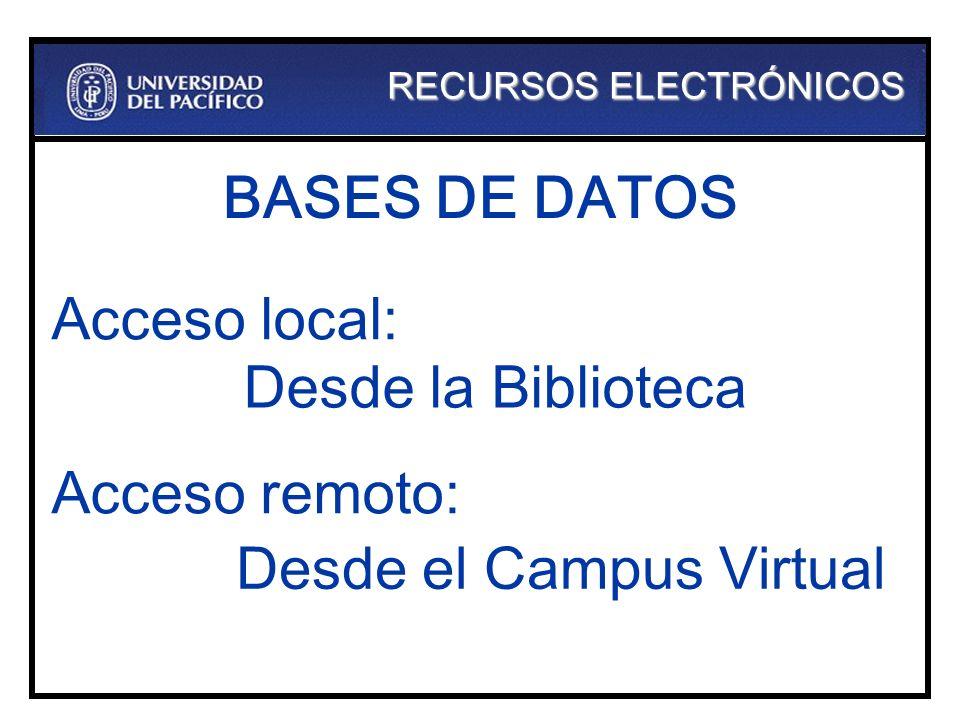 BASES DE DATOS Desde la Biblioteca Acceso remoto: Acceso local: Desde el Campus Virtual RECURSOS ELECTRÓNICOS