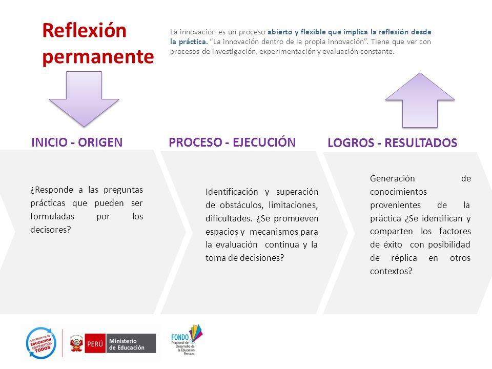 INICIO - ORIGEN LOGROS - RESULTADOS PROCESO - EJECUCIÓN Reflexión permanente La innovación es un proceso abierto y flexible que implica la reflexión d