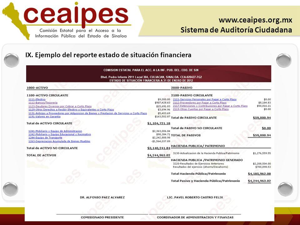 IX. Ejemplo del reporte estado de situación financiera www.ceaipes.org.mx Sistema de Auditoría Ciudadana