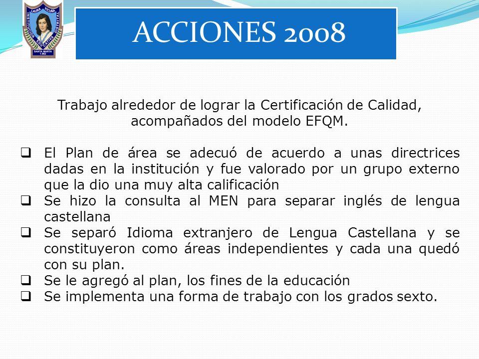 ACCIONES 2007 Tercer Encuentro de Saberes: Avances del área Se agregaron los contenidos de básica primaria Se organizó el proyecto de ortografía y el