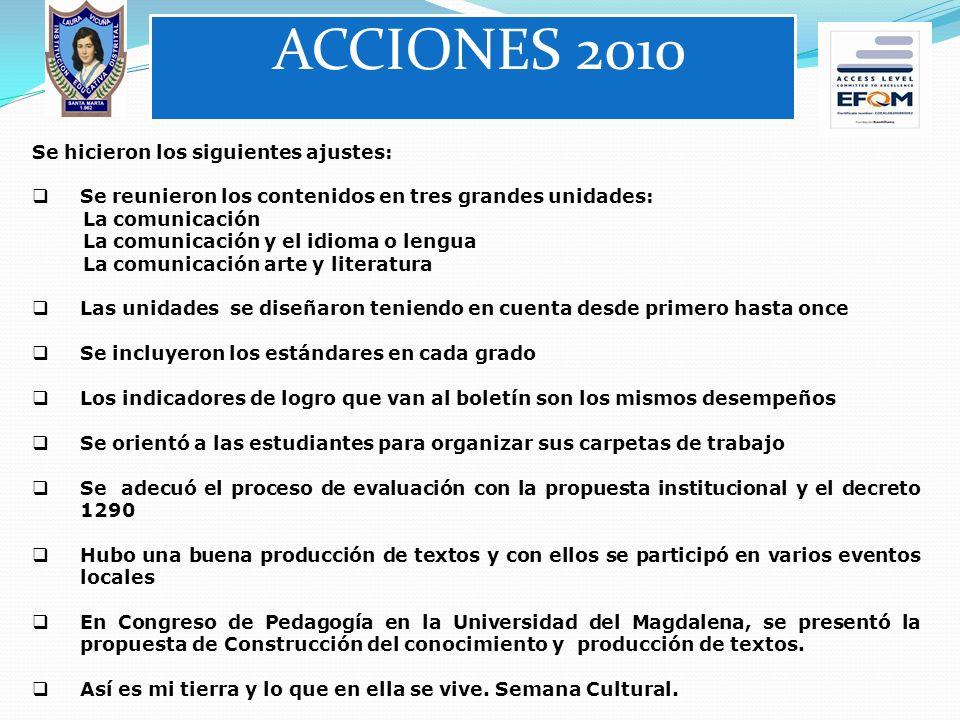 ACCIONES 2009 Desarrollo del Cuarto Encuentro de Saberes Se diseño el POA Se le agregaron al plan los objetivos para preescolar, básica primaria, bási