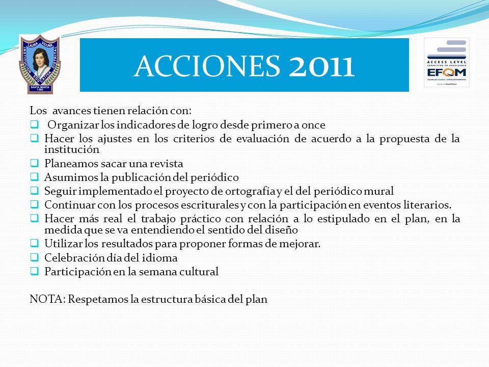 MODERNIDAD y LITERATURA PAOLA ANDREA GUARDIOLA NUÑEZ HEYGUI TIFANY ARAUJO ZUÑIGA SANDRA MARCELA CASTILLO CASTRO INSTITUCIÒN EDUCATIVA DISTRITAL LAURA