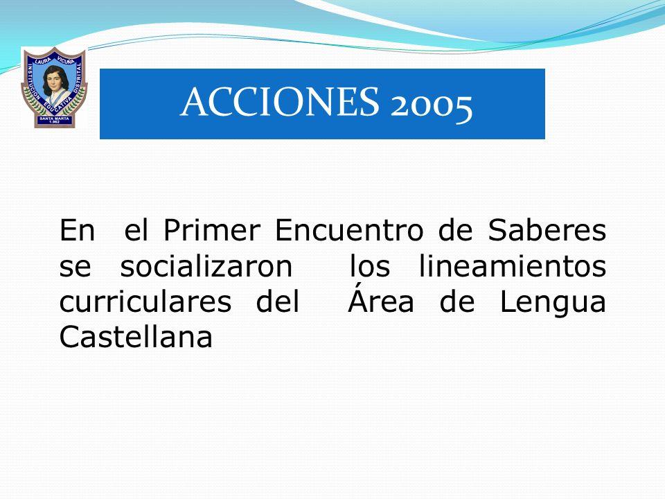 TRANSFORMACION DE LA ENSEÑANZA Y EL APRENDIZAJE DE LA LENGUA CASTELLAN EN LA INSTITUCION EDUCATIVA DISTRITAL LAURA VICUÑA INSTITUCIÒN EDUCATIVA DISTRI