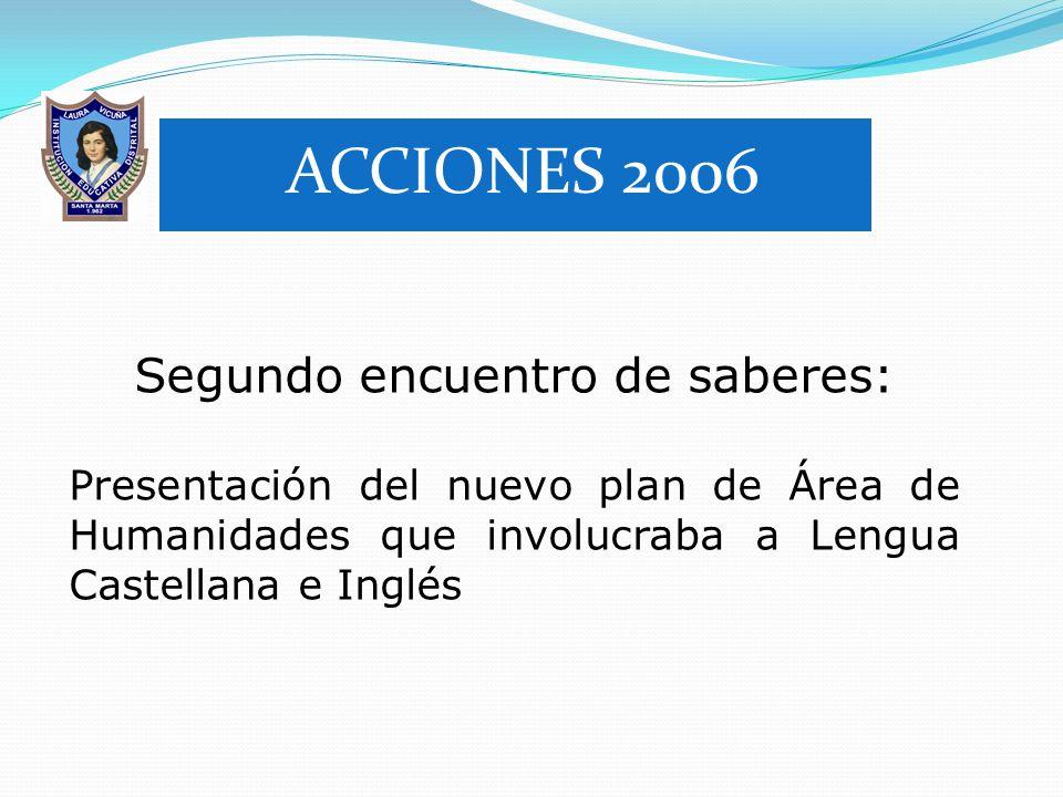 ACCIONES 2005 En el Primer Encuentro de Saberes se socializaron los lineamientos curriculares del Área de Lengua Castellana
