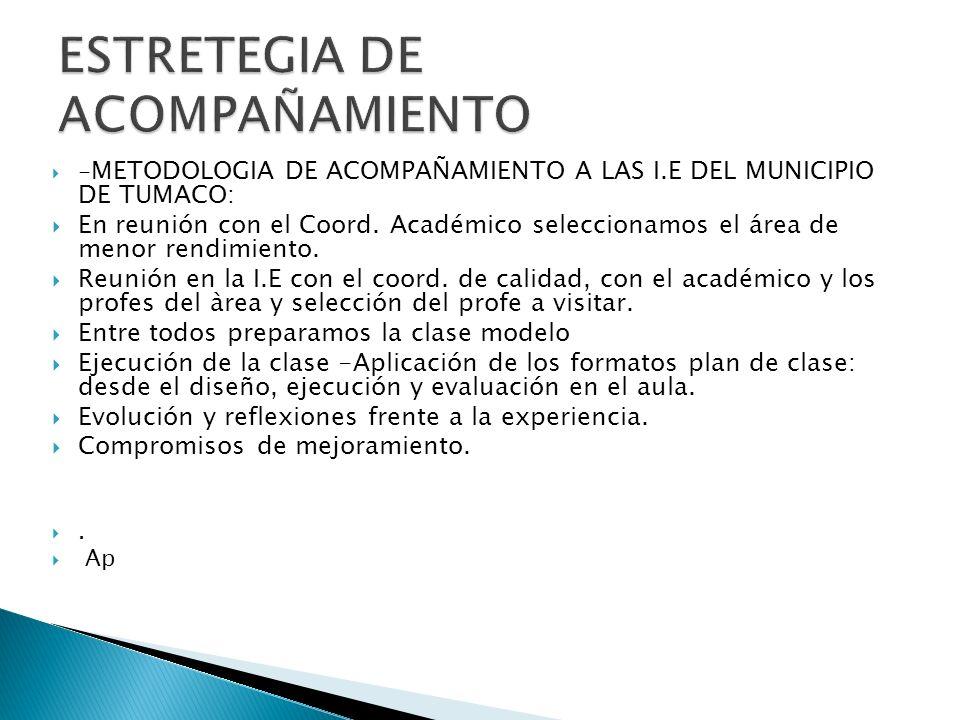 - METODOLOGIA DE ACOMPAÑAMIENTO A LAS I.E DEL MUNICIPIO DE TUMACO: En reunión con el Coord.