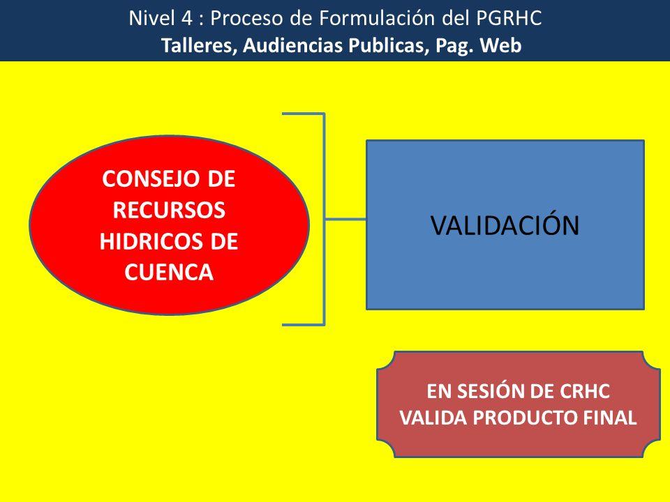 Nivel 4 : Proceso de Formulación del PGRHC Talleres, Audiencias Publicas, Pag. Web CONSEJO DE RECURSOS HIDRICOS DE CUENCA VALIDACIÓN EN SESIÓN DE CRHC